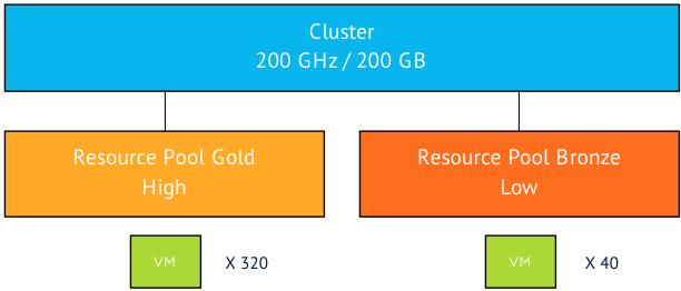 00-logical-diagram-of-cluster-configuration