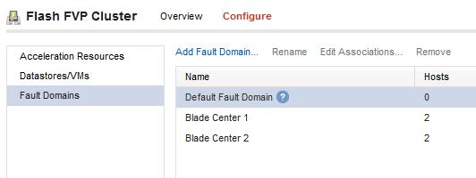 08-Fault Domains overview